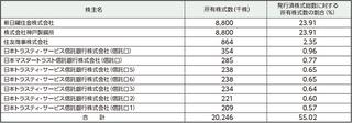 ir_info_ookabunushi.jpg